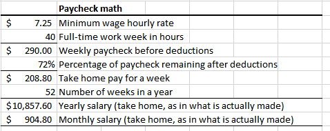 KE1 paycheck math.png