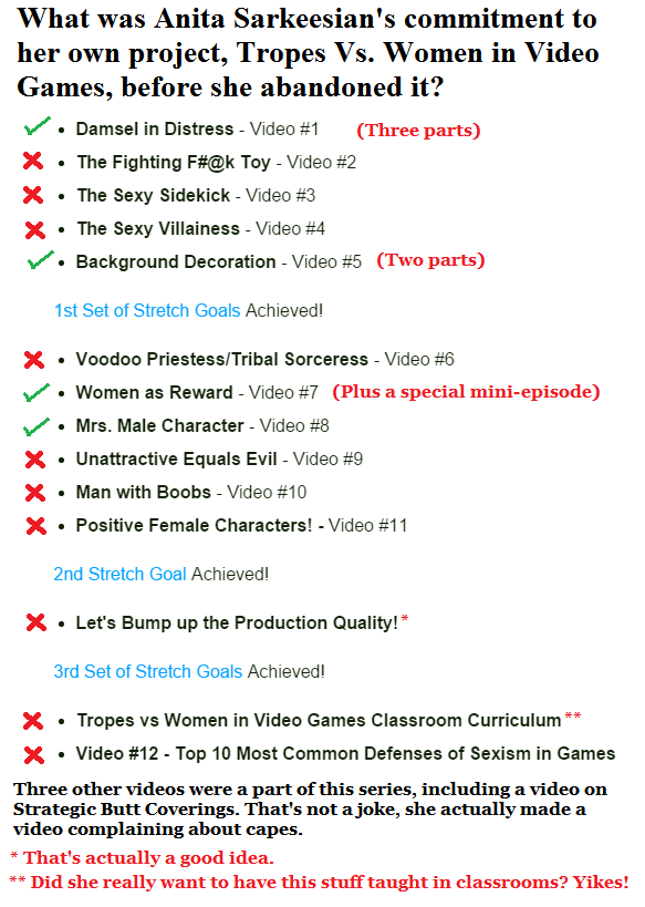 Anita's video agenda progress.png